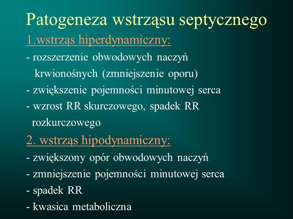 Patogeneza wstrząsu septycznego 1.wstrząs hiperdynamiczny: - rozszerzenie obwodowych naczyń krwionośnych (zmniejszenie oporu) - zwiększenie pojemności