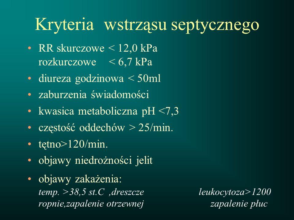 Kryteria wstrząsu septycznego RR skurczowe < 12,0 kPa rozkurczowe < 6,7 kPa diureza godzinowa < 50ml zaburzenia świadomości kwasica metaboliczna pH <7