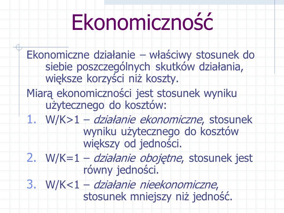 Ekonomiczność Ekonomiczne działanie – właściwy stosunek do siebie poszczególnych skutków działania, większe korzyści niż koszty. Miarą ekonomiczności