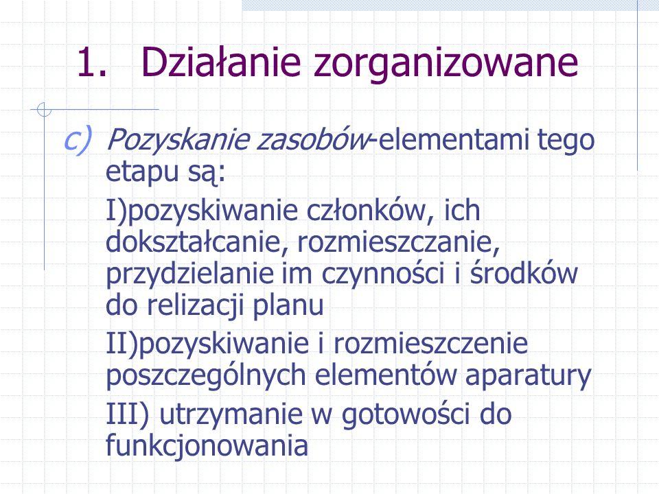 1.Działanie zorganizowane c) Pozyskanie zasobów-elementami tego etapu są: I)pozyskiwanie członków, ich dokształcanie, rozmieszczanie, przydzielanie im
