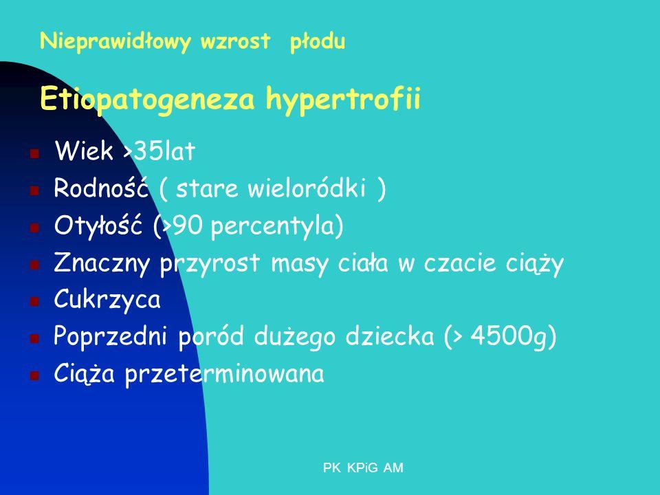 PK KPiG AM Nieprawidłowy wzrost płodu Etiopatogeneza hypertrofii Wiek >35lat Rodność ( stare wieloródki ) Otyłość (>90 percentyla) Znaczny przyrost masy ciała w czacie ciąży Cukrzyca Poprzedni poród dużego dziecka (> 4500g) Ciąża przeterminowana