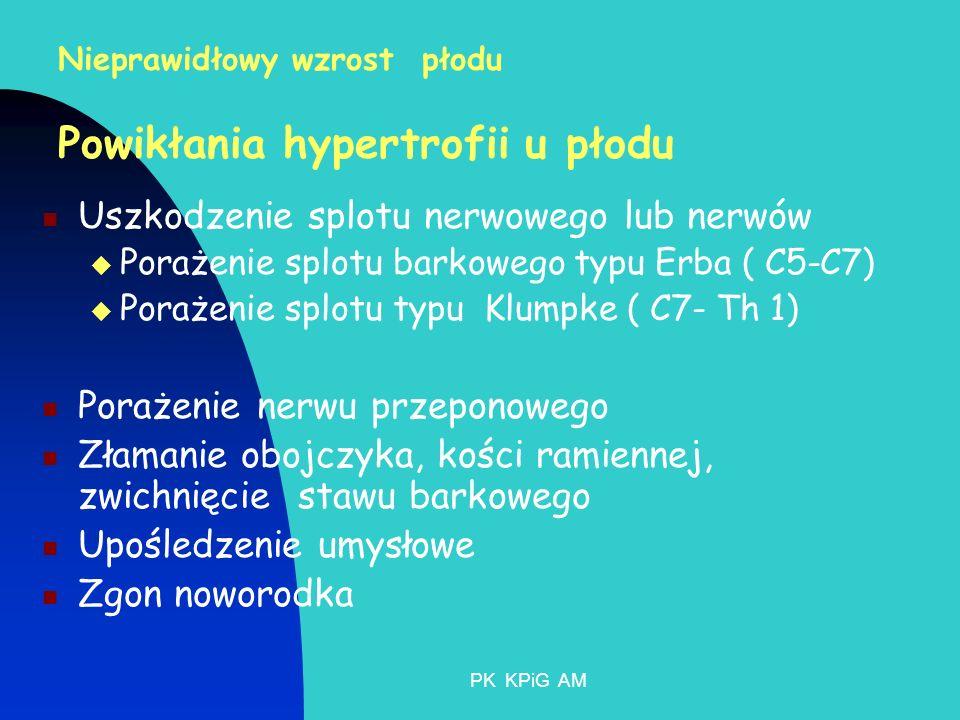 PK KPiG AM Nieprawidłowy wzrost płodu Powikłania hypertrofii u płodu Uszkodzenie splotu nerwowego lub nerwów Porażenie splotu barkowego typu Erba ( C5-C7) Porażenie splotu typu Klumpke ( C7- Th 1) Porażenie nerwu przeponowego Złamanie obojczyka, kości ramiennej, zwichnięcie stawu barkowego Upośledzenie umysłowe Zgon noworodka