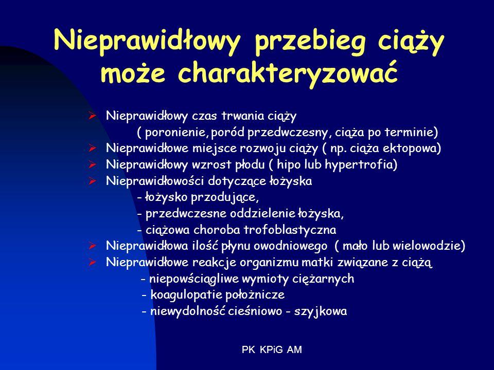 PK KPiG AM Nieprawidłowy przebieg ciąży może charakteryzować Choroby współistniejące z ciążą - nadćiśnienie - cukrzyca - choroby układu krwiotwórczego moczowego sercowo naczyniowego oddechowego choroby wątroby gruczołów dokrewnych immunologiczne nowotworowe Zakażenia i zarażenia