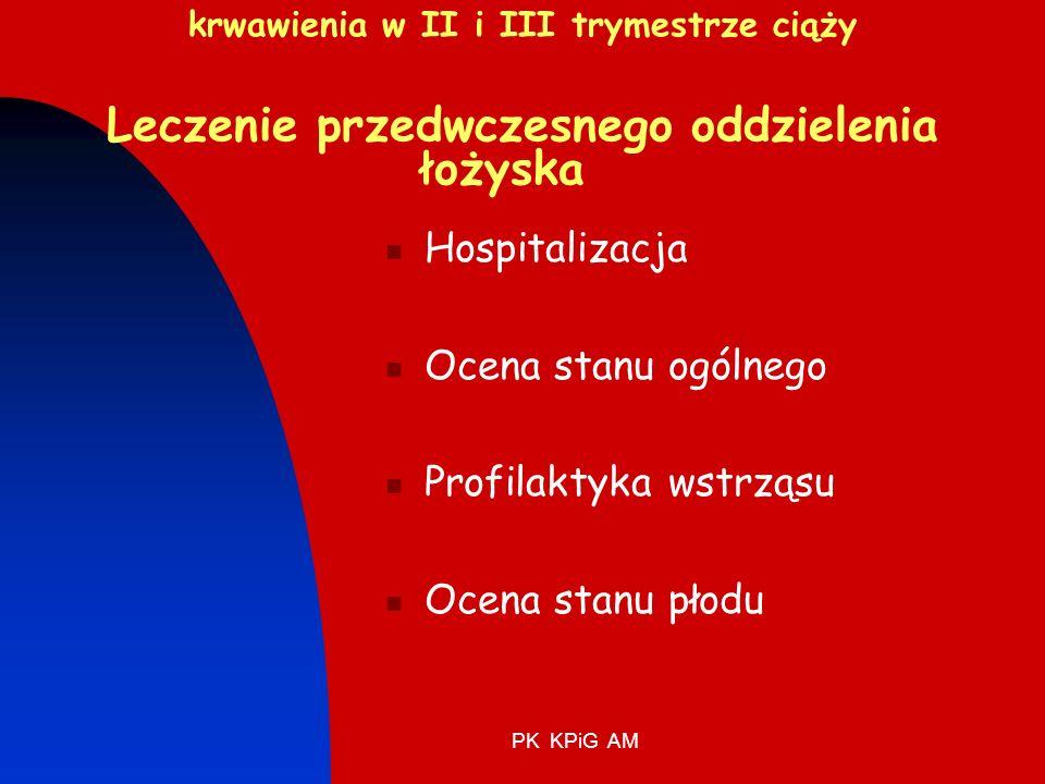PK KPiG AM krwawienia w II i III trymestrze ciąży Leczenie przedwczesnego oddzielenia łożyska Hospitalizacja Ocena stanu ogólnego Profilaktyka wstrząsu Ocena stanu płodu