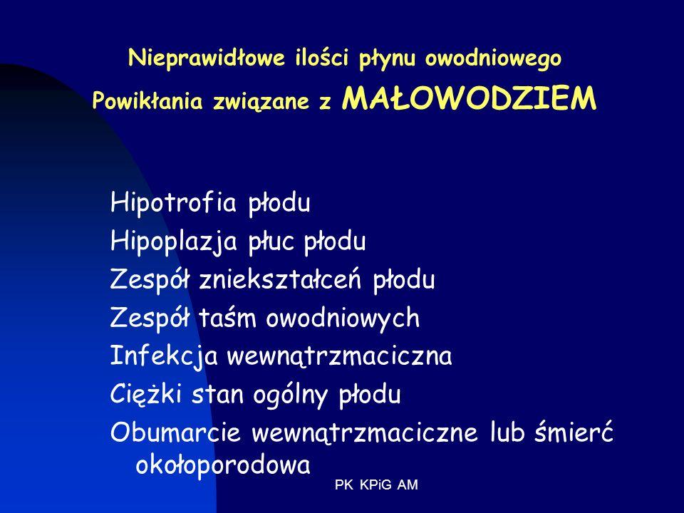 PK KPiG AM Nieprawidłowe ilości płynu owodniowego Powikłania związane z MAŁOWODZIEM Hipotrofia płodu Hipoplazja płuc płodu Zespół zniekształceń płodu Zespół taśm owodniowych Infekcja wewnątrzmaciczna Ciężki stan ogólny płodu Obumarcie wewnątrzmaciczne lub śmierć okołoporodowa