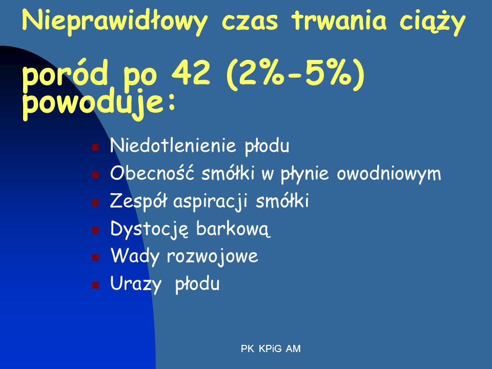 PK KPiG AM Nieprawidłowy czas trwania ciąży poród po 42 (2%-5%) powoduje: Niedotlenienie płodu Obecność smółki w płynie owodniowym Zespół aspiracji smółki Dystocję barkową Wady rozwojowe Urazy płodu