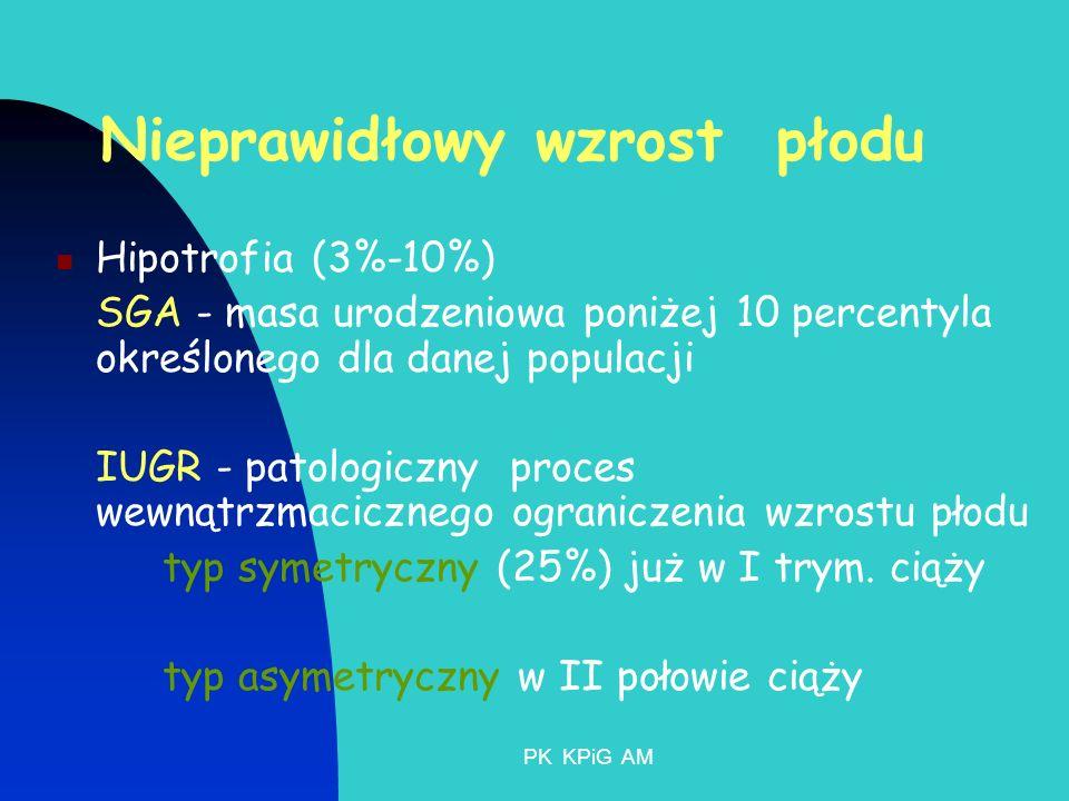PK KPiG AM Nieprawidłowy wzrost płodu Hipotrofia (3%-10%) SGA - masa urodzeniowa poniżej 10 percentyla określonego dla danej populacji IUGR - patologiczny proces wewnątrzmacicznego ograniczenia wzrostu płodu typ symetryczny (25%) już w I trym.