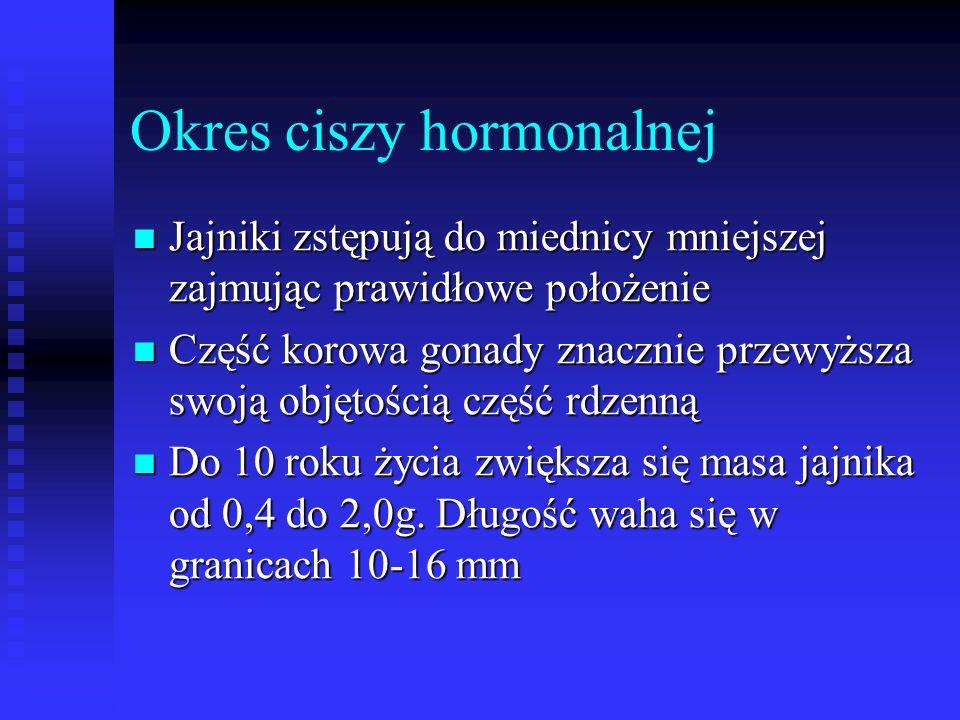 Okres ciszy hormonalnej Jajniki zstępują do miednicy mniejszej zajmując prawidłowe położenie Jajniki zstępują do miednicy mniejszej zajmując prawidłow