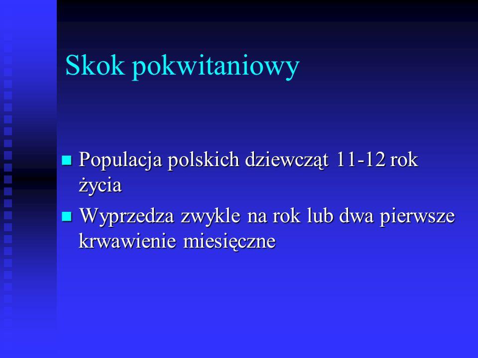 Skok pokwitaniowy Populacja polskich dziewcząt 11-12 rok życia Populacja polskich dziewcząt 11-12 rok życia Wyprzedza zwykle na rok lub dwa pierwsze k