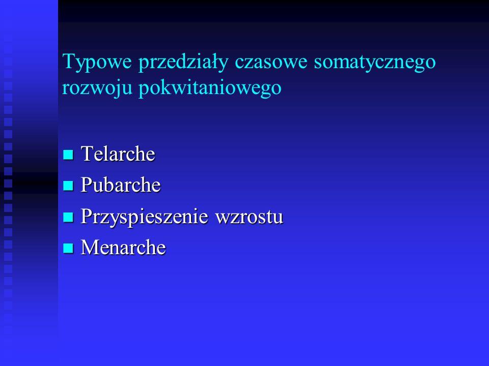 Typowe przedziały czasowe somatycznego rozwoju pokwitaniowego Telarche Telarche Pubarche Pubarche Przyspieszenie wzrostu Przyspieszenie wzrostu Menarc
