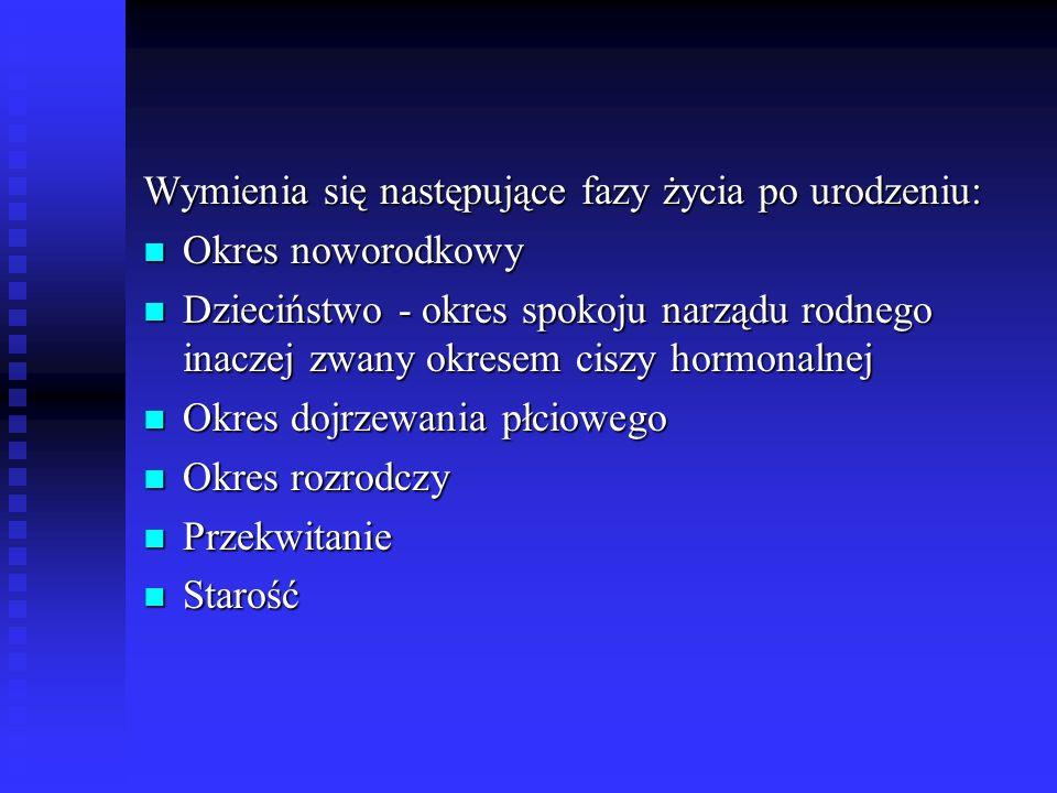 Faza młodzieńcza Sylwetka ciała przybiera typowy kobiecy charakter Sylwetka ciała przybiera typowy kobiecy charakter Rysy twarzy subtelnieją Rysy twarzy subtelnieją Pełny rozwój gruczołów sutkowych Pełny rozwój gruczołów sutkowych Pełny rozwój owłosienia części płciowych Pełny rozwój owłosienia części płciowych Krwawienia miesiączkowe mogą być jeszcze nieregularne Krwawienia miesiączkowe mogą być jeszcze nieregularne