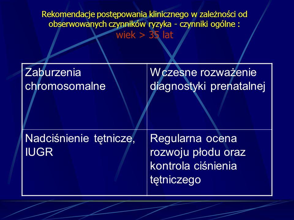 Rekomendacje postępowania klinicznego w zależności od obserwowanych czynników ryzyka - czynniki ogólne : wiek > 35 lat Zaburzenia chromosomalne Wczesn