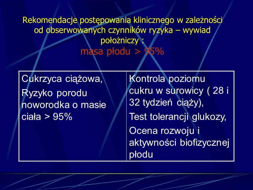 Rekomendacje postępowania klinicznego w zależności od obserwowanych czynników ryzyka – wywiad położniczy : masa płodu > 95% Cukrzyca ciążowa, Ryzyko p