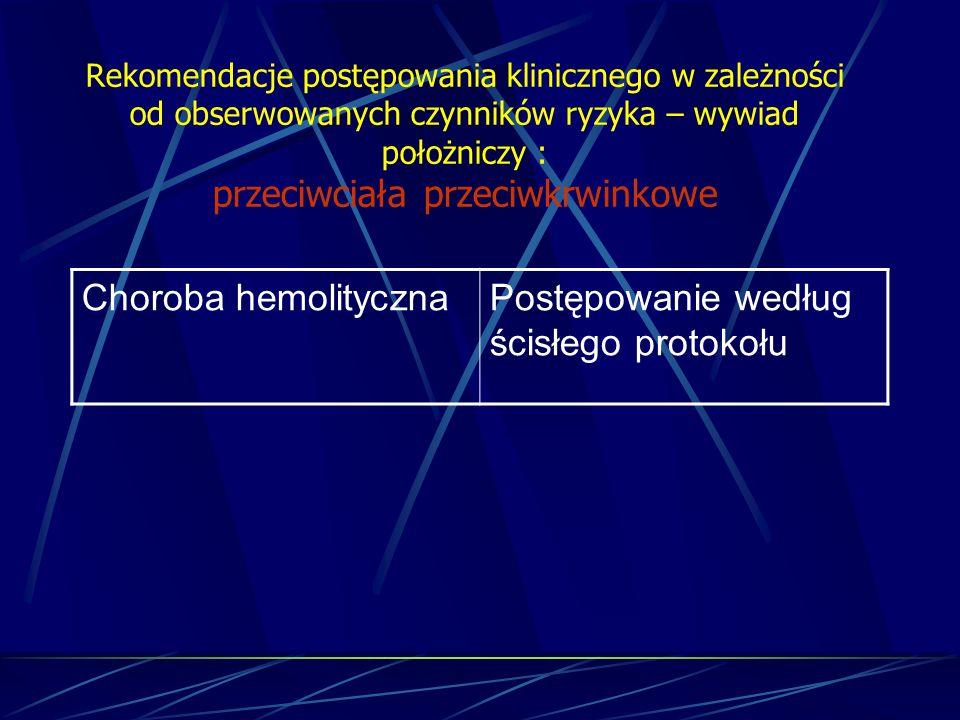 Rekomendacje postępowania klinicznego w zależności od obserwowanych czynników ryzyka – wywiad położniczy : przeciwciała przeciwkrwinkowe Choroba hemol