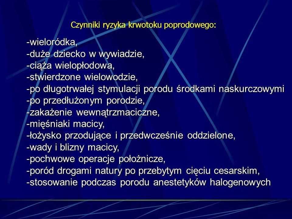 Czynniki ryzyka krwotoku poprodowego: -wieloródka, -duże dziecko w wywiadzie, -ciąża wielopłodowa, -stwierdzone wielowodzie, -po długotrwałej stymulac