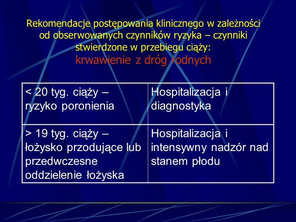 Rekomendacje postępowania klinicznego w zależności od obserwowanych czynników ryzyka – czynniki stwierdzone w przebiegu ciąży: krwawienie z dróg rodny