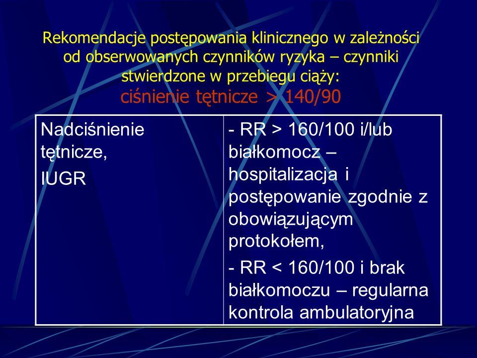 Rekomendacje postępowania klinicznego w zależności od obserwowanych czynników ryzyka – czynniki stwierdzone w przebiegu ciąży: ciśnienie tętnicze > 14