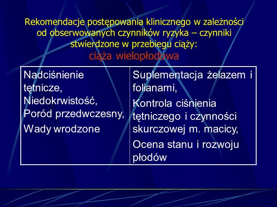 Rekomendacje postępowania klinicznego w zależności od obserwowanych czynników ryzyka – czynniki stwierdzone w przebiegu ciąży: ciąża wielopłodowa Nadc