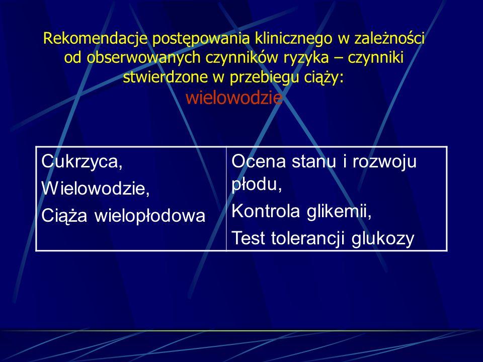 Rekomendacje postępowania klinicznego w zależności od obserwowanych czynników ryzyka – czynniki stwierdzone w przebiegu ciąży: wielowodzie Cukrzyca, W