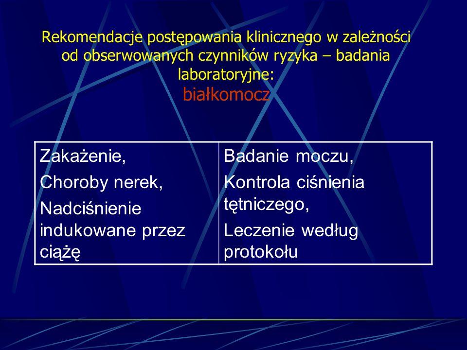 Rekomendacje postępowania klinicznego w zależności od obserwowanych czynników ryzyka – badania laboratoryjne: białkomocz Zakażenie, Choroby nerek, Nad