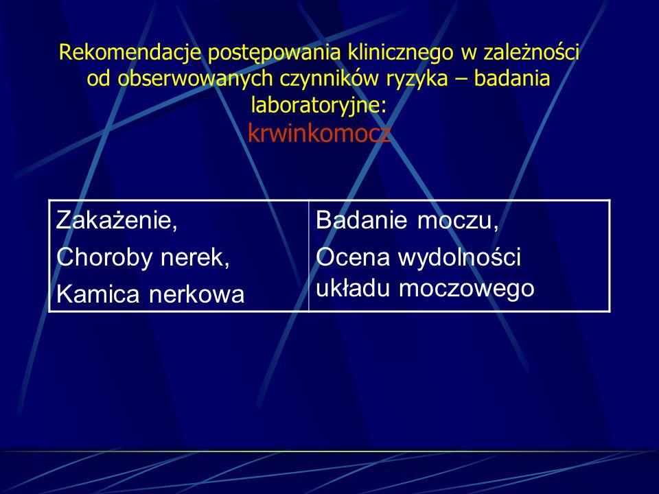 Rekomendacje postępowania klinicznego w zależności od obserwowanych czynników ryzyka – badania laboratoryjne: krwinkomocz Zakażenie, Choroby nerek, Ka