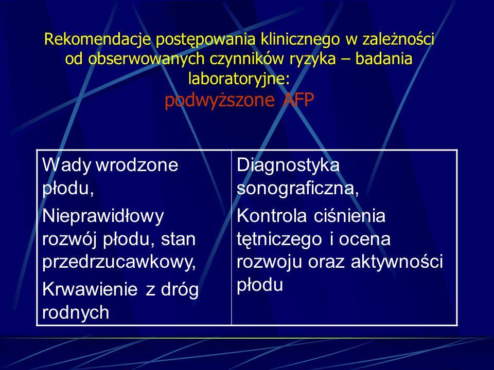 Rekomendacje postępowania klinicznego w zależności od obserwowanych czynników ryzyka – badania laboratoryjne: podwyższone AFP Wady wrodzone płodu, Nie