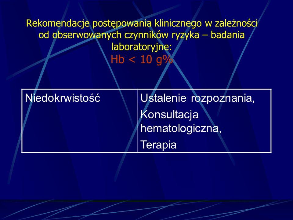 Rekomendacje postępowania klinicznego w zależności od obserwowanych czynników ryzyka – badania laboratoryjne: Hb < 10 g% NiedokrwistośćUstalenie rozpo