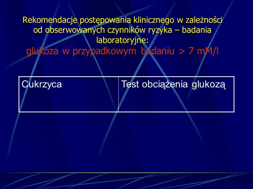 Rekomendacje postępowania klinicznego w zależności od obserwowanych czynników ryzyka – badania laboratoryjne: glukoza w przypadkowym badaniu > 7 mM/l