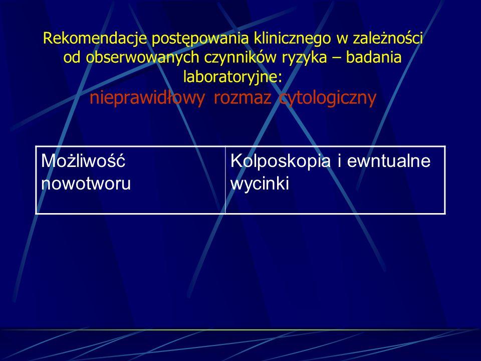 Rekomendacje postępowania klinicznego w zależności od obserwowanych czynników ryzyka – badania laboratoryjne: nieprawidłowy rozmaz cytologiczny Możliw