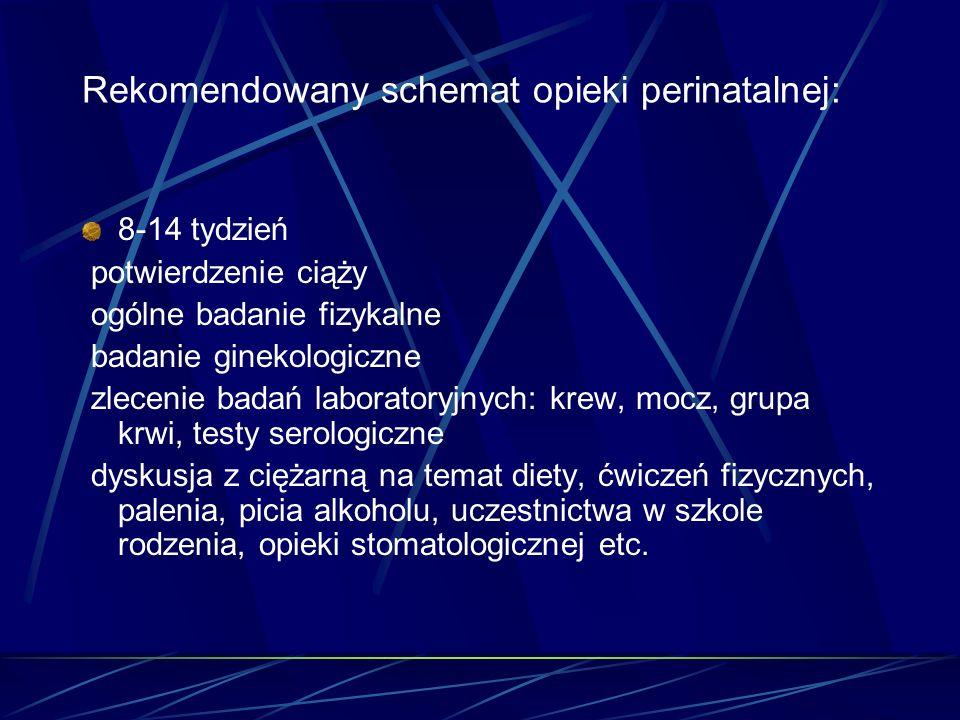 Rekomendowany schemat opieki perinatalnej: 8-14 tydzień potwierdzenie ciąży ogólne badanie fizykalne badanie ginekologiczne zlecenie badań laboratoryj
