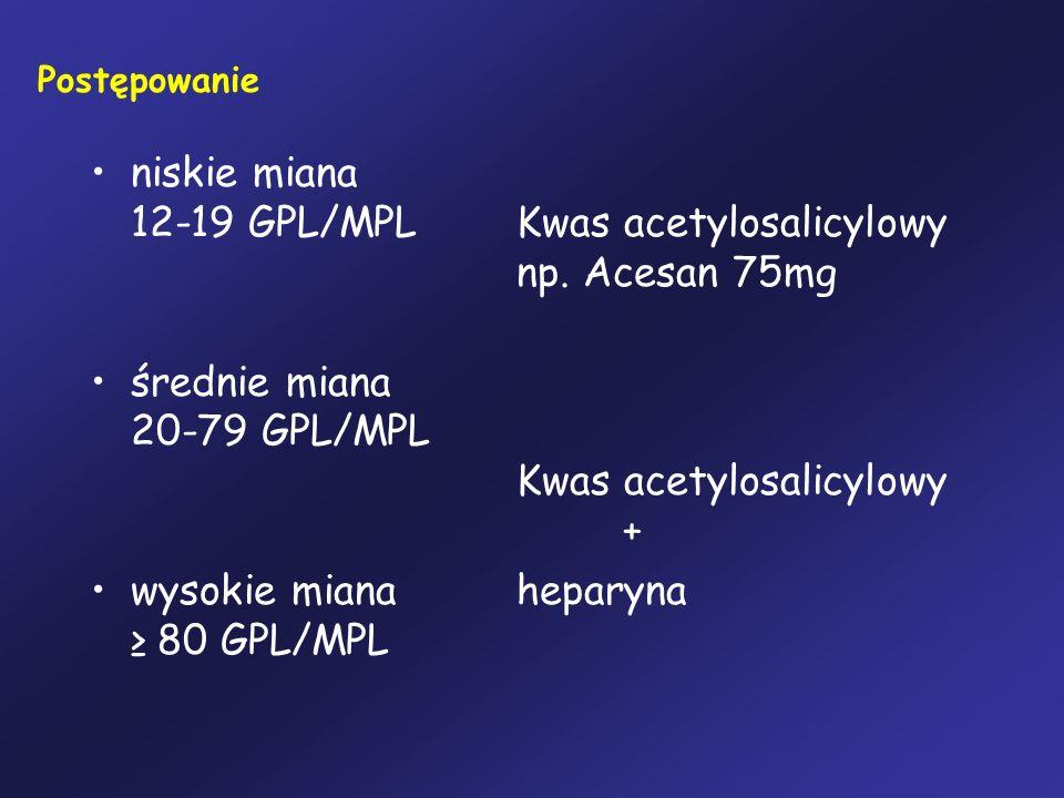 Postępowanie niskie miana 12-19 GPL/MPLKwas acetylosalicylowy np. Acesan 75mg średnie miana 20-79 GPL/MPL Kwas acetylosalicylowy + wysokie mianahepary