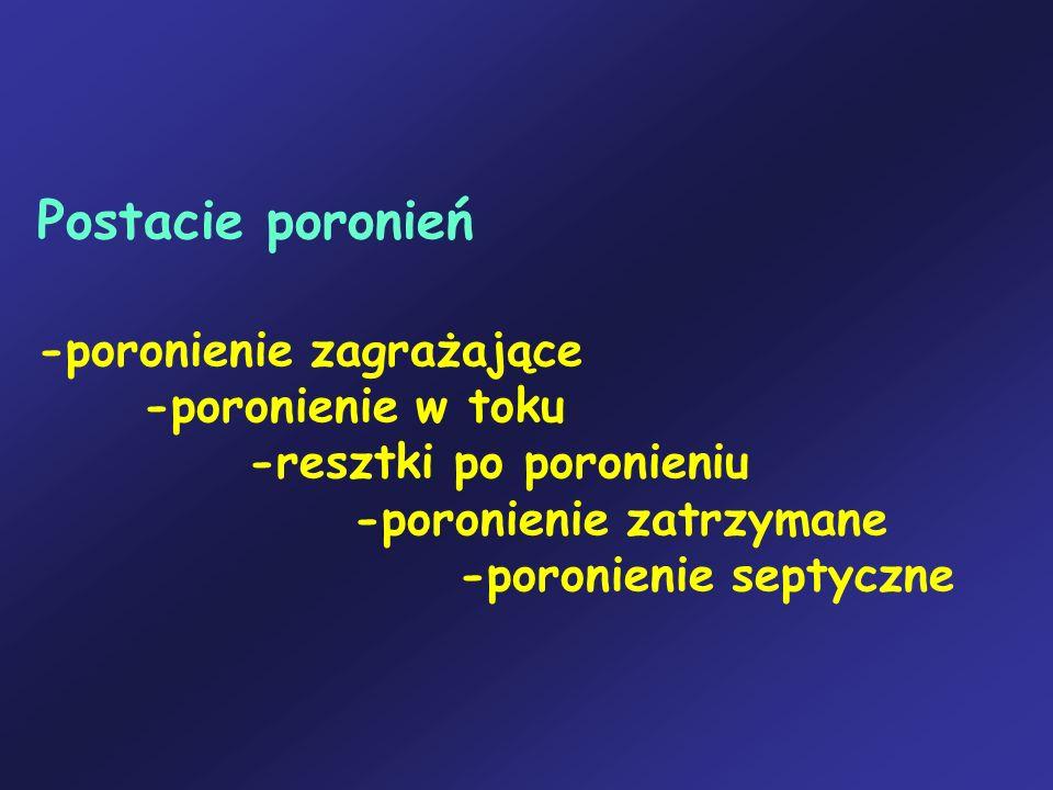 Postacie poronień -poronienie zagrażające -poronienie w toku -resztki po poronieniu -poronienie zatrzymane -poronienie septyczne