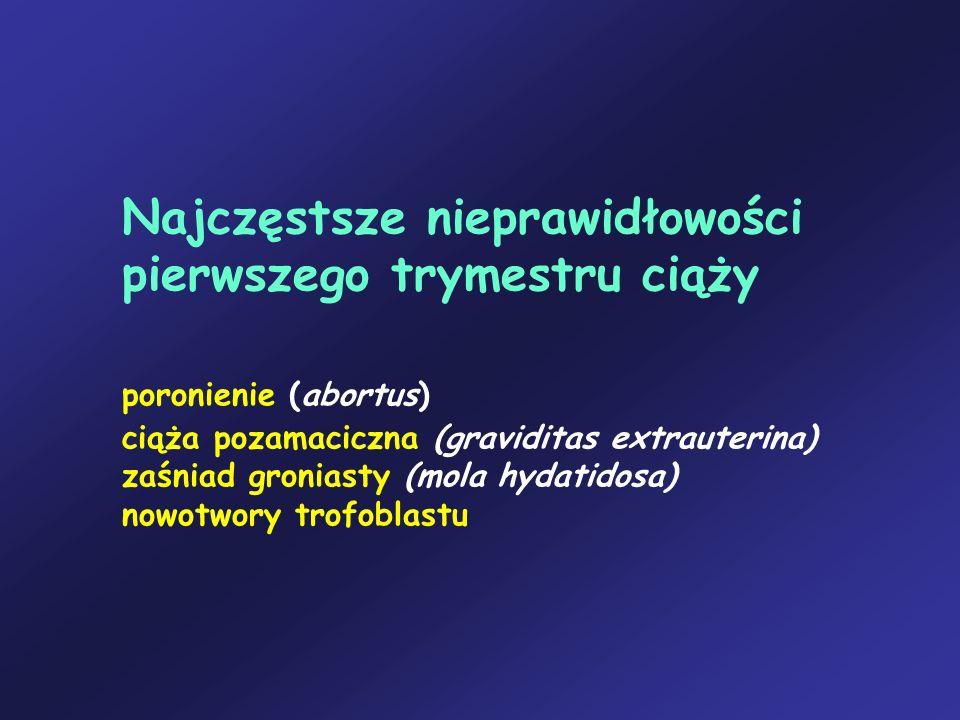 Najczęstsze nieprawidłowości pierwszego trymestru ciąży poronienie (abortus) ciąża pozamaciczna (graviditas extrauterina) zaśniad groniasty (mola hyda