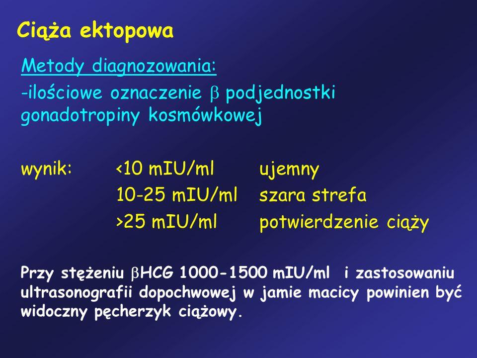 Ciąża ektopowa Metody diagnozowania: -ilościowe oznaczenie podjednostki gonadotropiny kosmówkowej wynik:<10 mIU/ml ujemny 10-25 mIU/ml szara strefa >2