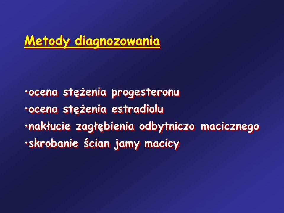 Metody diagnozowania ocena stężenia progesteronu ocena stężenia estradiolu nakłucie zagłębienia odbytniczo macicznego skrobanie ścian jamy macicy Meto