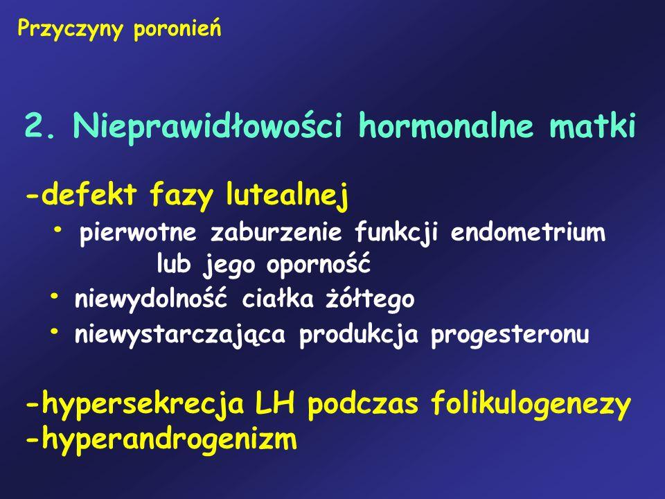 2. Nieprawidłowości hormonalne matki -defekt fazy lutealnej pierwotne zaburzenie funkcji endometrium lub jego oporność niewydolność ciałka żółtego nie