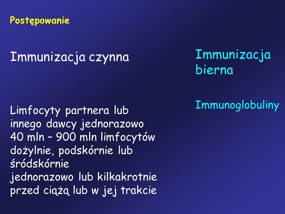 Postępowanie Immunizacja czynna Limfocyty partnera lub innego dawcy jednorazowo 40 mln – 900 mln limfocytów dożylnie, podskórnie lub śródskórnie jedno
