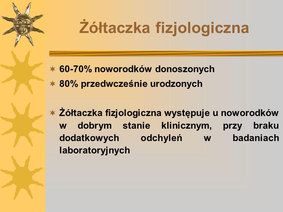 Żółtaczka fizjologiczna 60-70% noworodków donoszonych 80% przedwcześnie urodzonych Żółtaczka fizjologiczna występuje u noworodków w dobrym stanie klin