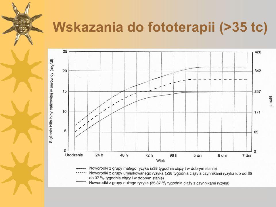 Wskazania do fototerapii (>35 tc)