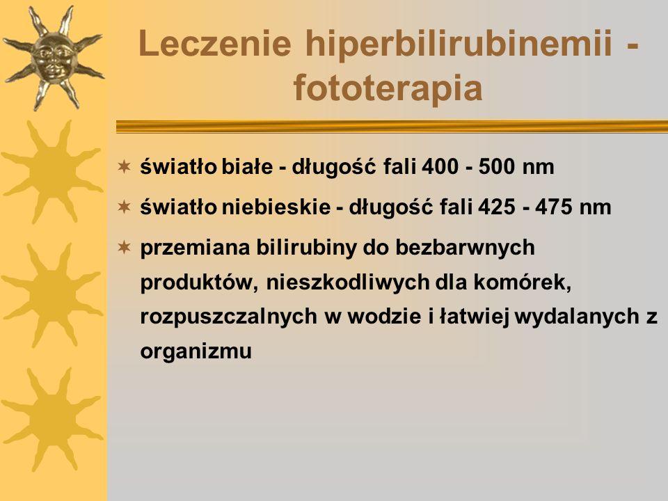 Leczenie hiperbilirubinemii - fototerapia światło białe - długość fali 400 - 500 nm światło niebieskie - długość fali 425 - 475 nm przemiana bilirubin