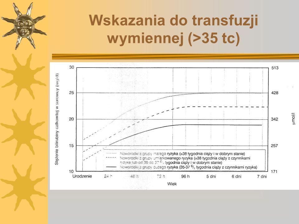 Wskazania do transfuzji wymiennej (>35 tc)