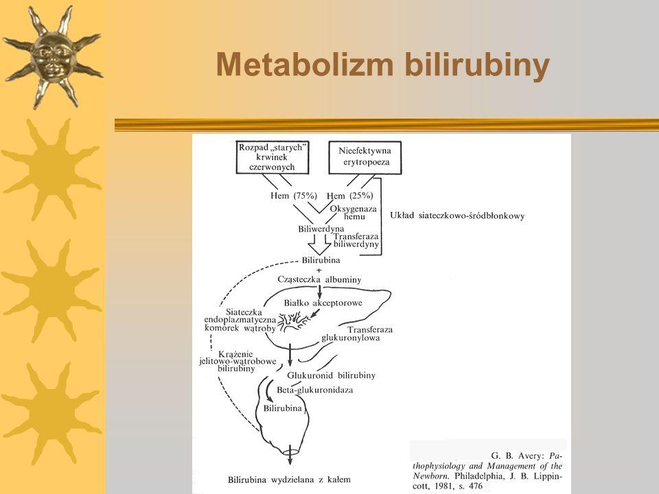 Hiperbilirubinemia pośrednia Nasilone krążenie jelitowo-wątrobowe: zmniejszona perystaltyka (zbyt mała podaż pokarmu, zwężenie odźwiernika) niedrożność mechaniczna (zarośnięcia i zwężenia, choroba Hirschprunga, niedrożność smółkowa)