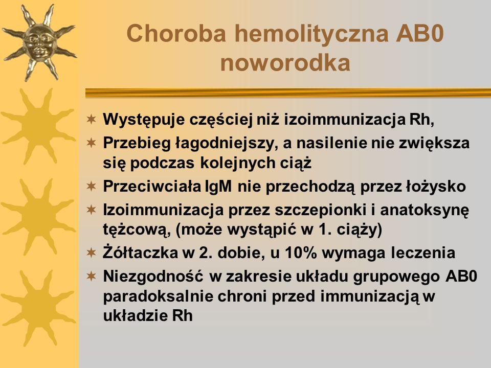 Choroba hemolityczna AB0 noworodka Występuje częściej niż izoimmunizacja Rh, Przebieg łagodniejszy, a nasilenie nie zwiększa się podczas kolejnych cią