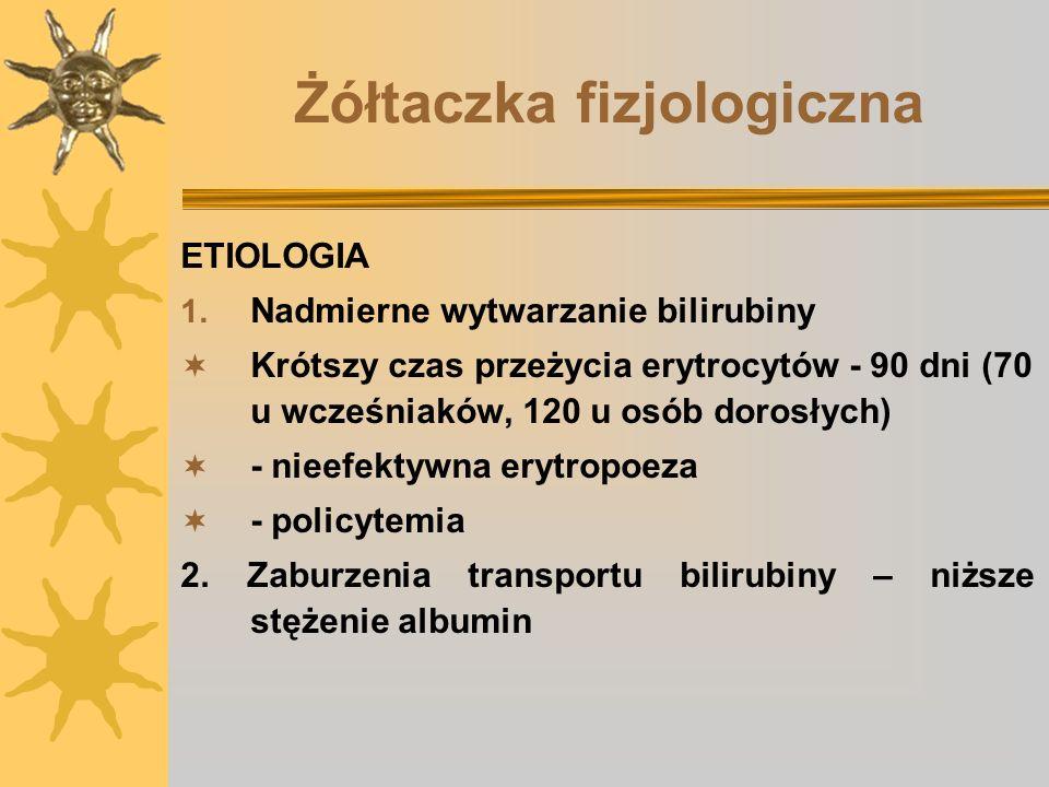 Żółtaczka fizjologiczna ETIOLOGIA 1. Nadmierne wytwarzanie bilirubiny Krótszy czas przeżycia erytrocytów - 90 dni (70 u wcześniaków, 120 u osób dorosł