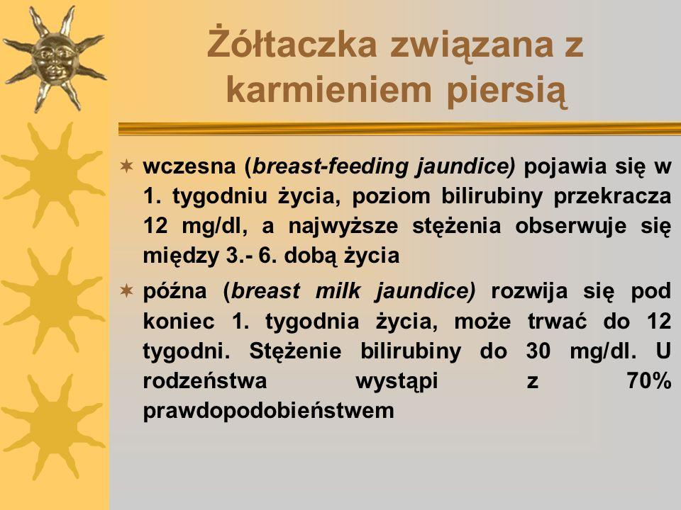 Żółtaczka u zdrowych noworodków FizjologicznaDzieci karmionych piersią Pokarmu kobiecego Wystąpienie> 24h2-4 dż4 –7 dż Największe nasilenie 2-3 dż3-6 dż5 – 15 dż Najwyższe stężenie 12 mg/dl> 12 mg/dl> 15 mg/dl Czas trwania7 d> 3 tygdo 12 tyg