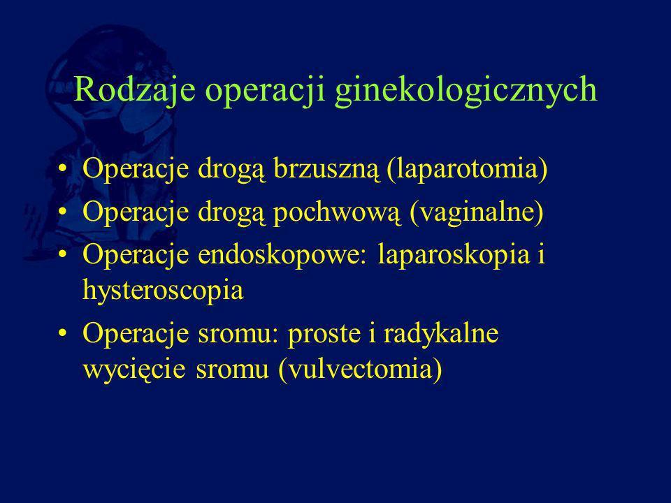 Rodzaje operacji ginekologicznych Operacje drogą brzuszną (laparotomia) Operacje drogą pochwową (vaginalne) Operacje endoskopowe: laparoskopia i hyste