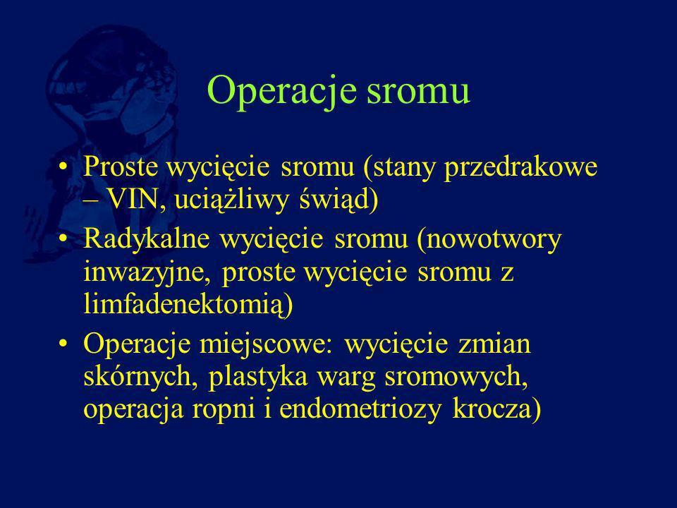 Operacje sromu Proste wycięcie sromu (stany przedrakowe – VIN, uciążliwy świąd) Radykalne wycięcie sromu (nowotwory inwazyjne, proste wycięcie sromu z