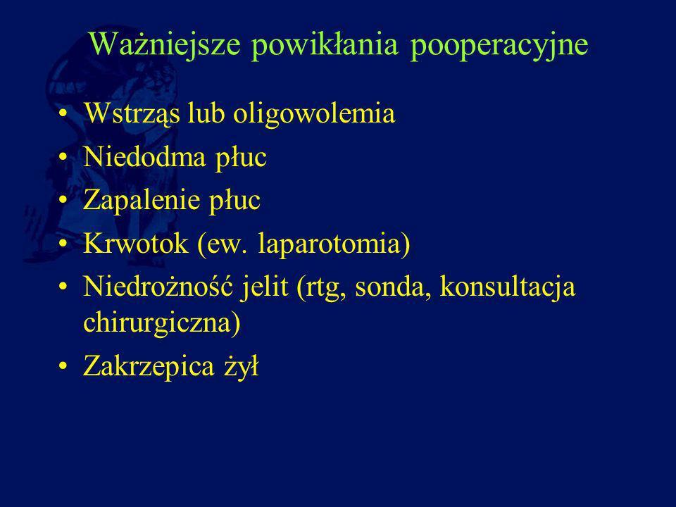Ważniejsze powikłania pooperacyjne Wstrząs lub oligowolemia Niedodma płuc Zapalenie płuc Krwotok (ew. laparotomia) Niedrożność jelit (rtg, sonda, kons