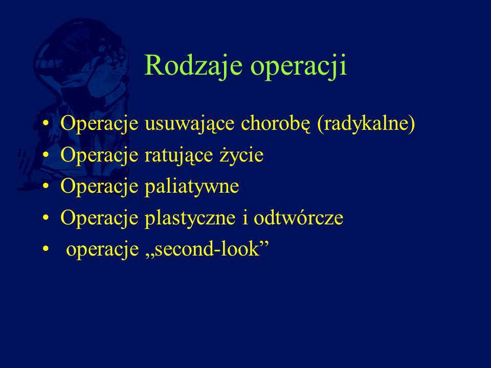 Rodzaje operacji Operacje usuwające chorobę (radykalne) Operacje ratujące życie Operacje paliatywne Operacje plastyczne i odtwórcze operacje second-lo