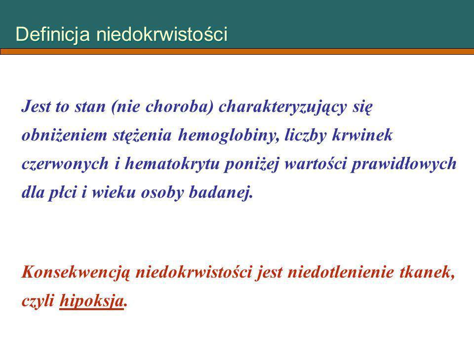 Definicja niedokrwistości Jest to stan (nie choroba) charakteryzujący się obniżeniem stężenia hemoglobiny, liczby krwinek czerwonych i hematokrytu pon
